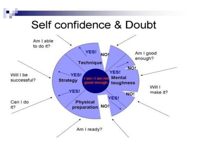 how to develop self confidence from my experiences Build your confidence and self esteem with articles, quotes, tips, tricks and strategies that actually work.