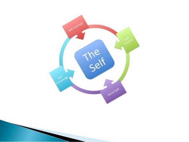 define self esteem including contingencies of self worth Self-worth definition is - self-esteem self-esteem see the full definition  please tell us where you read or heard it (including the quote, if possible.