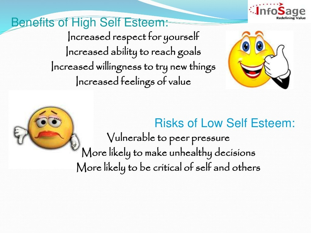 Self image and self esteem