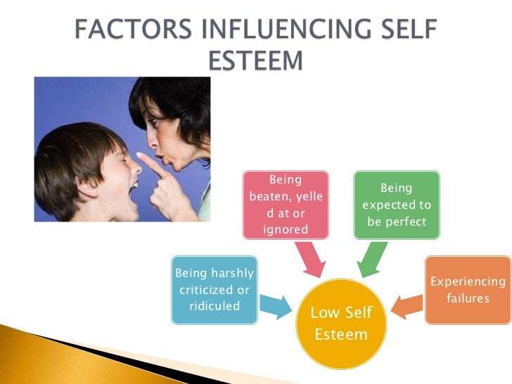 factors that affect self confidence