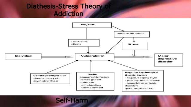 Self harm addiction