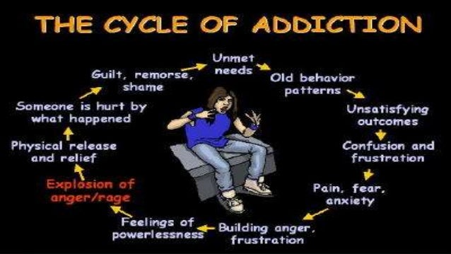 a personal narrative about having an addiction problem A personal story of addiction my father-in-law back problems there was no mention of my recovery from illness nor of the months and years of personal work.
