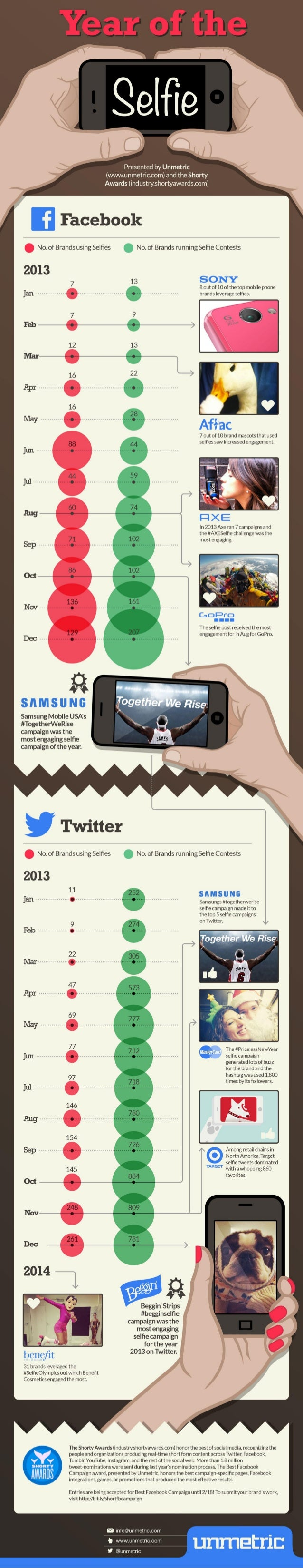 """Year of the Selfie"" [INFOGRAPHIC]"