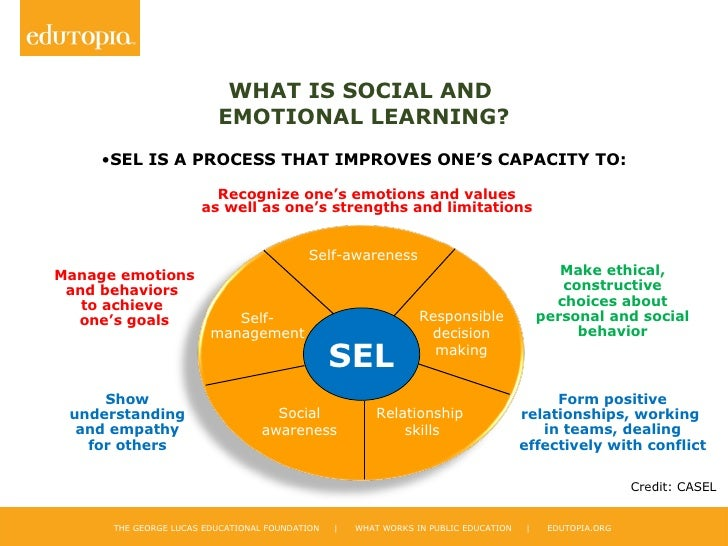 """good learning and interpersonal competencies case 10 interpersonal skills to land you that dream job when we think of """"skills"""" for work, often we think only of those competencies we put on our resume: the core skills we've learned such as programs, platforms, diplomas and degrees."""