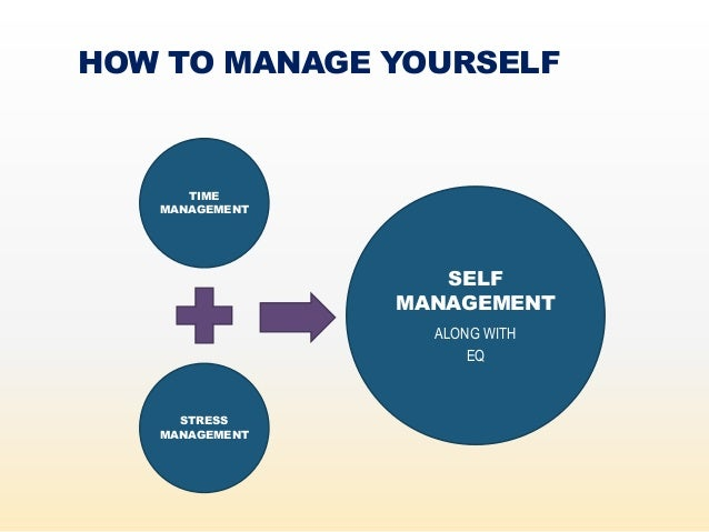 Self Time Management and Organisation