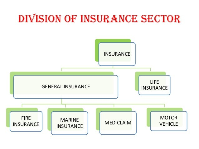 insurance sector of india Impact of insurance sector on indian economic development  impact of insurance sector on indian economic  insurance sector in india is one.
