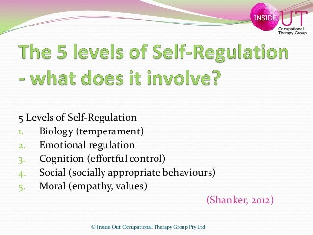 self regulation worksheets Termolak – Emotional Regulation Worksheets