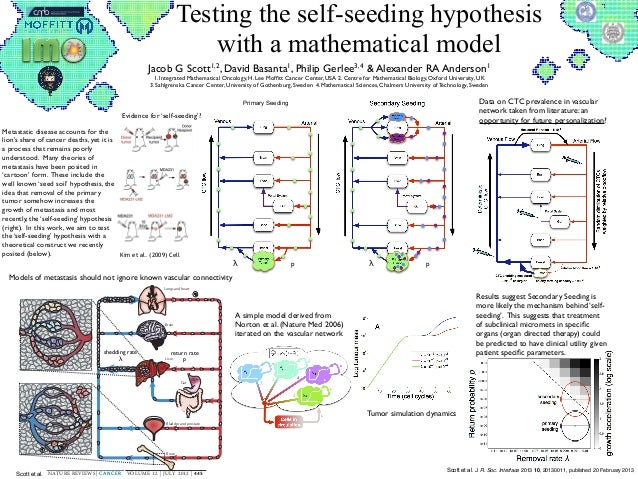 Primary SeedingTesting the self-seeding hypothesiswith a mathematical modelJacob G Scott1,2, David Basanta1, Philip Gerlee...