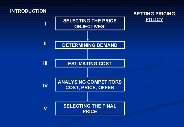 pricing policy Before you establish a pricing strategy, understand the concepts behind ideas like neutral, penetration, skimming and value-based pricing.