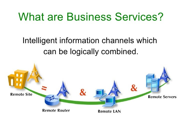 What are Business Services?  Intelligent information channels which        can be logically combined.