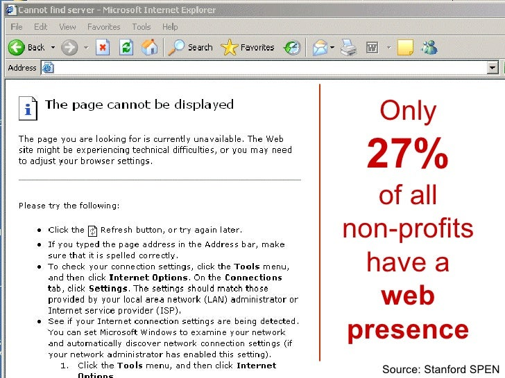Only 27% of all non-profits have a web presence Source: Stanford SPEN