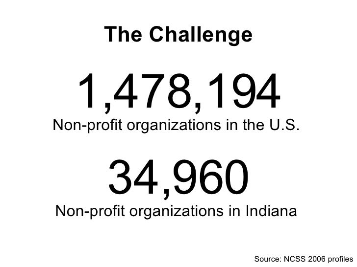 The Challenge Non-profit organizations in the U.S.  Source: NCSS 2006 profiles 1,478,194 Non-profit organizations in India...
