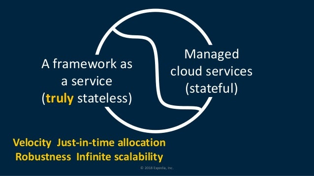 © 2018 Expedia, Inc. A framework as a service (truly stateless) Managed cloud services (stateful) Velocity Just-in-time al...