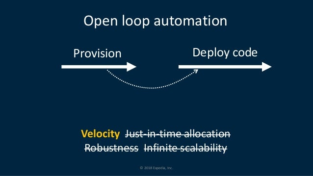 © 2018 Expedia, Inc. Provision Deploy code Velocity Just-in-time allocation Robustness Infinite scalability Open loop auto...