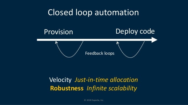 © 2018 Expedia, Inc. Provision Deploy code Velocity Just-in-time allocation Robustness Infinite scalability Closed loop au...