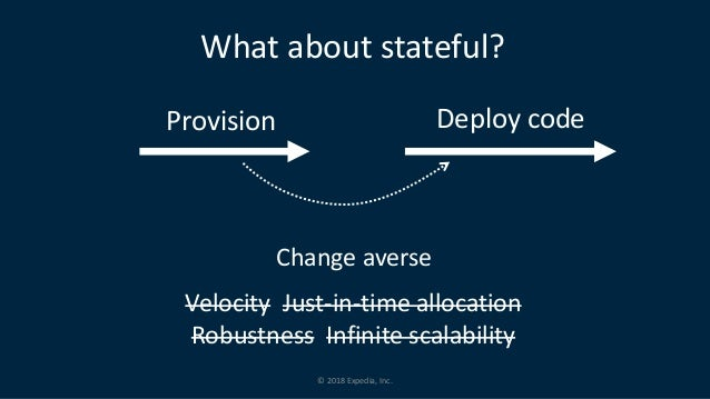 © 2018 Expedia, Inc. Provision Deploy code Velocity Just-in-time allocation Robustness Infinite scalability What about sta...