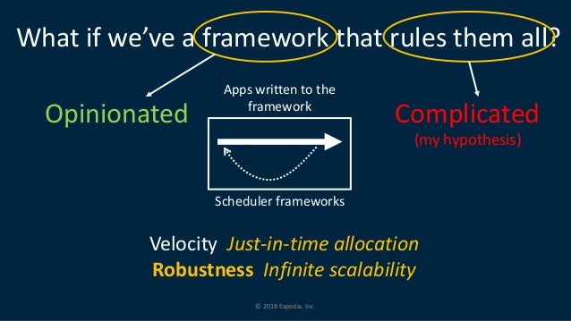 © 2018 Expedia, Inc. What if we've a framework that rules them all? Scheduler frameworks Apps written to the framework Opi...