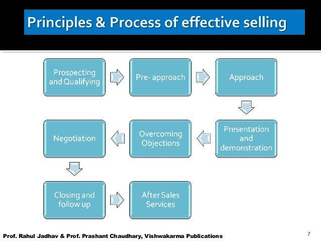 Importance of Customer Relationship Management (CRM)