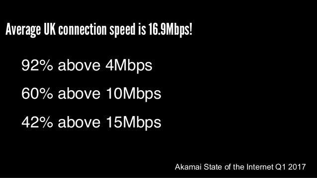 Average UK connection speed is 16.9Mbps! Akamai State of the Internet Q1 2017 92% above 4Mbps 60% above 10Mbps 42% above 1...