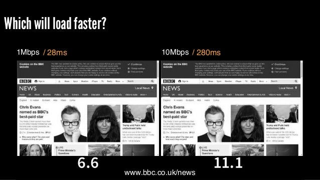 Which will load faster? www.bbc.co.uk/news 10Mbps1Mbps / 28ms / 280ms