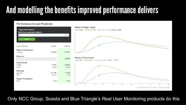 And modelling the benefits improved performance delivers Only NCC Group, Soasta and Blue Triangle's Real User Monitoring p...