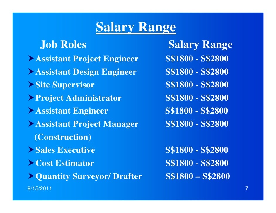 Assistant project manager interior design salary for Interior design jobs singapore