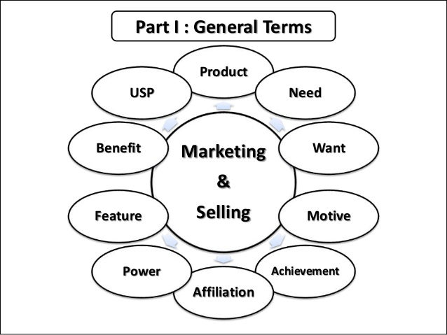 the process of cross selling Process as a seasoned marketing practitioner with over 15 years of experience  in retail banking,  influence future cross selling operations and strategies there.