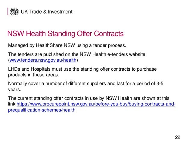 Selling to hospitals in Australia
