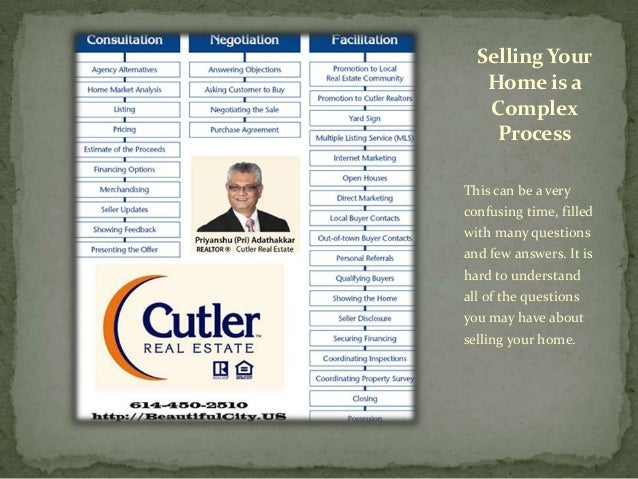 Selling Your Home is a Complex Process This can be a very confusing time, filled with many questions and few answers. It i...