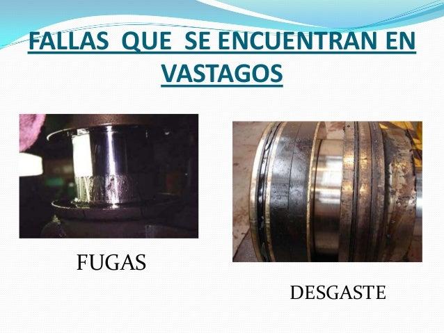 Posibles fallas en cilindros hidraulicos