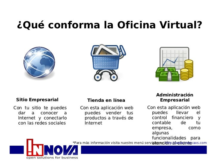 Servicios saas oficina virtual innova open solutions for Gijon es oficina virtual