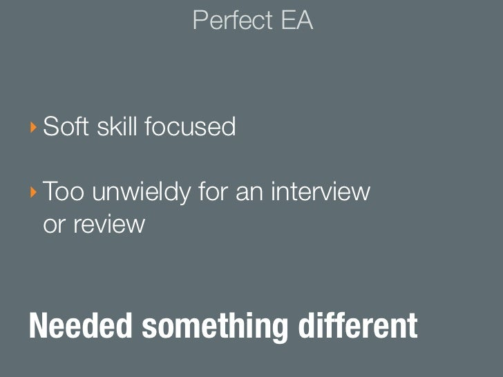Perfect EA‣ Soft skill focused‣ Too unwieldy for an interview or reviewNeeded something different