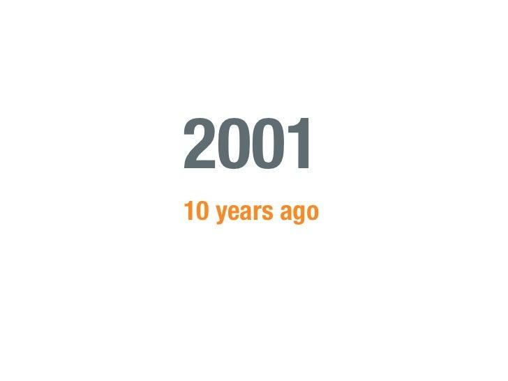 200110 years ago