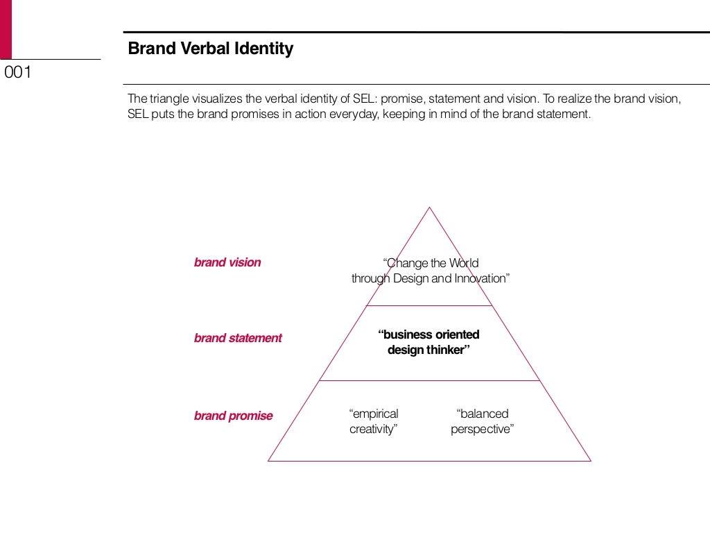 brand verbal identity the triangle