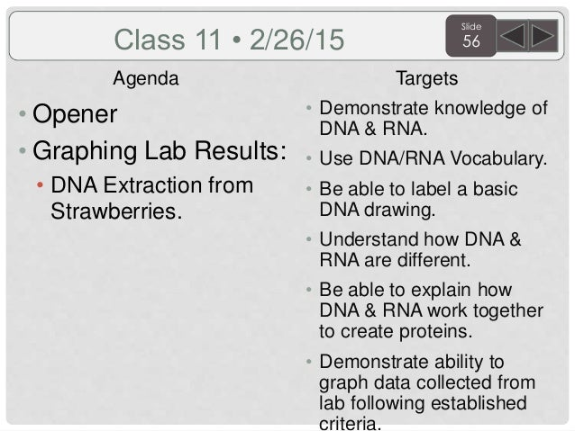 Sem.2 Biology Agenda and Targets 2015