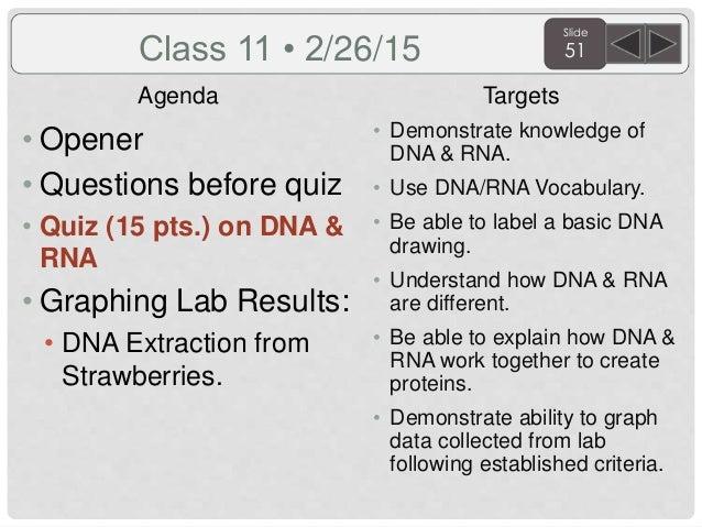Sem.2 3rd quarter biology agenda and targets 2015