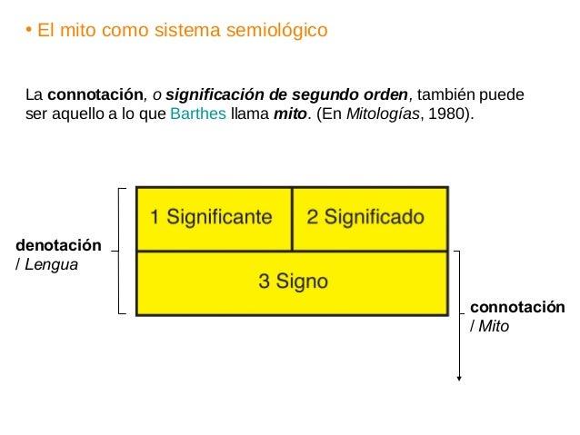 • El mito como sistema semiológico