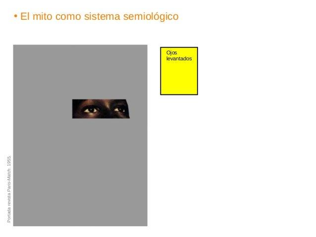 • El mito como sistema semiológico Ojos levantados Joven Negro Saludo PortadarevistaParis-Match.1955.
