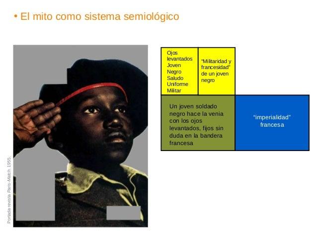 • El mito como sistema semiológico PortadarevistaParis-Match.1955.