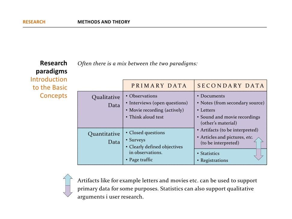 quantitative marketing research pdf