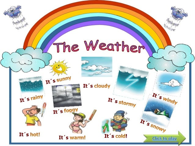 Sem 2 L 6 Whats The Weather Like With Audio on Preschool Weather