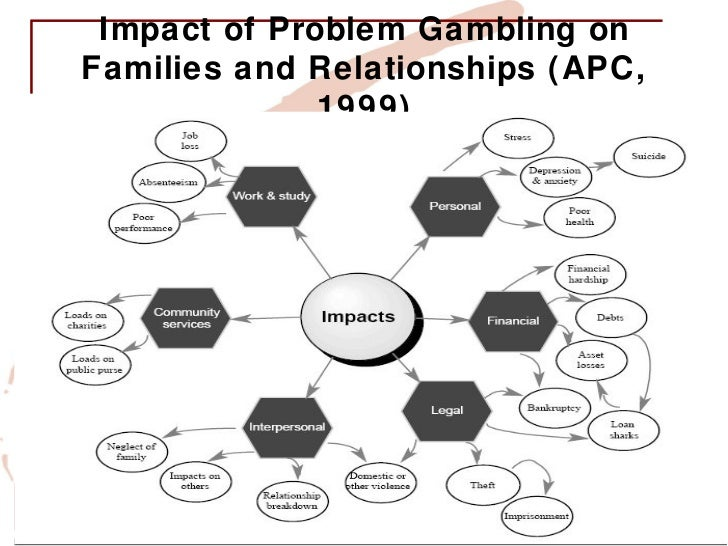 Impacts of gambling addiction impacts of internet gambling