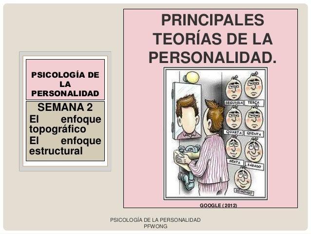 PRINCIPALES                            TEORÍAS DE LA                            PERSONALIDAD.PSICOLOGÍA DE     LAPERSONALI...