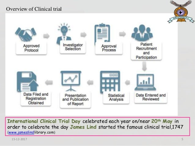 Simplifying, Enhancing & Accelerating the Clinical Development Process