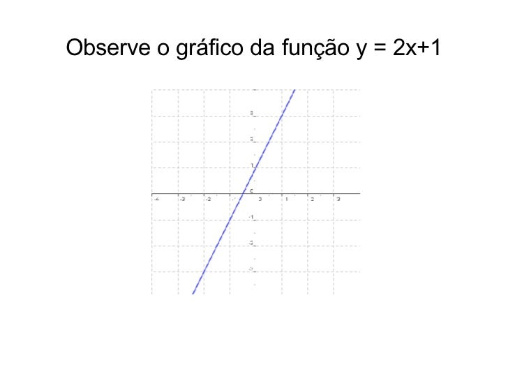 Observe o gráfico da função y = 2x+1