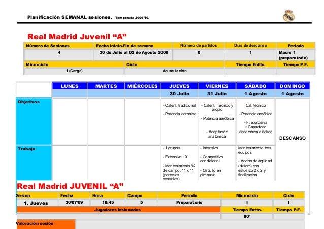 """Planificación SEMANAL sesiones.             Temporada 2009/10.     Real Madrid Juvenil """"A""""    Número de Sesiones          ..."""