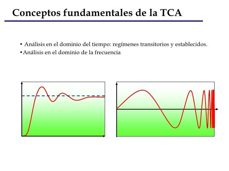 Conceptos fundamentales de la TCA<br /><ul><li> Análisis en el dominio del tiempo: regímenes transitorios y establecidos.