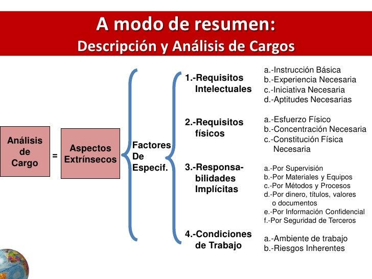 Semana 2 análisis y diseño de puestos y planeacion de rrhh