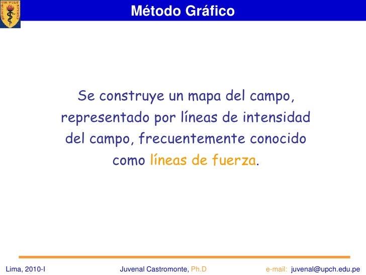 Principio de Superposición<br />Aplicación del principio de independencia de la acción de las fuerzas al concepto de campo...