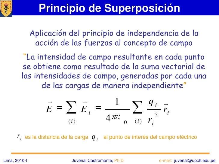 La solución general  a estos problemas se da en dos pasos:<br />Se determina el campo eléctrico de la fuente, es decir,  s...